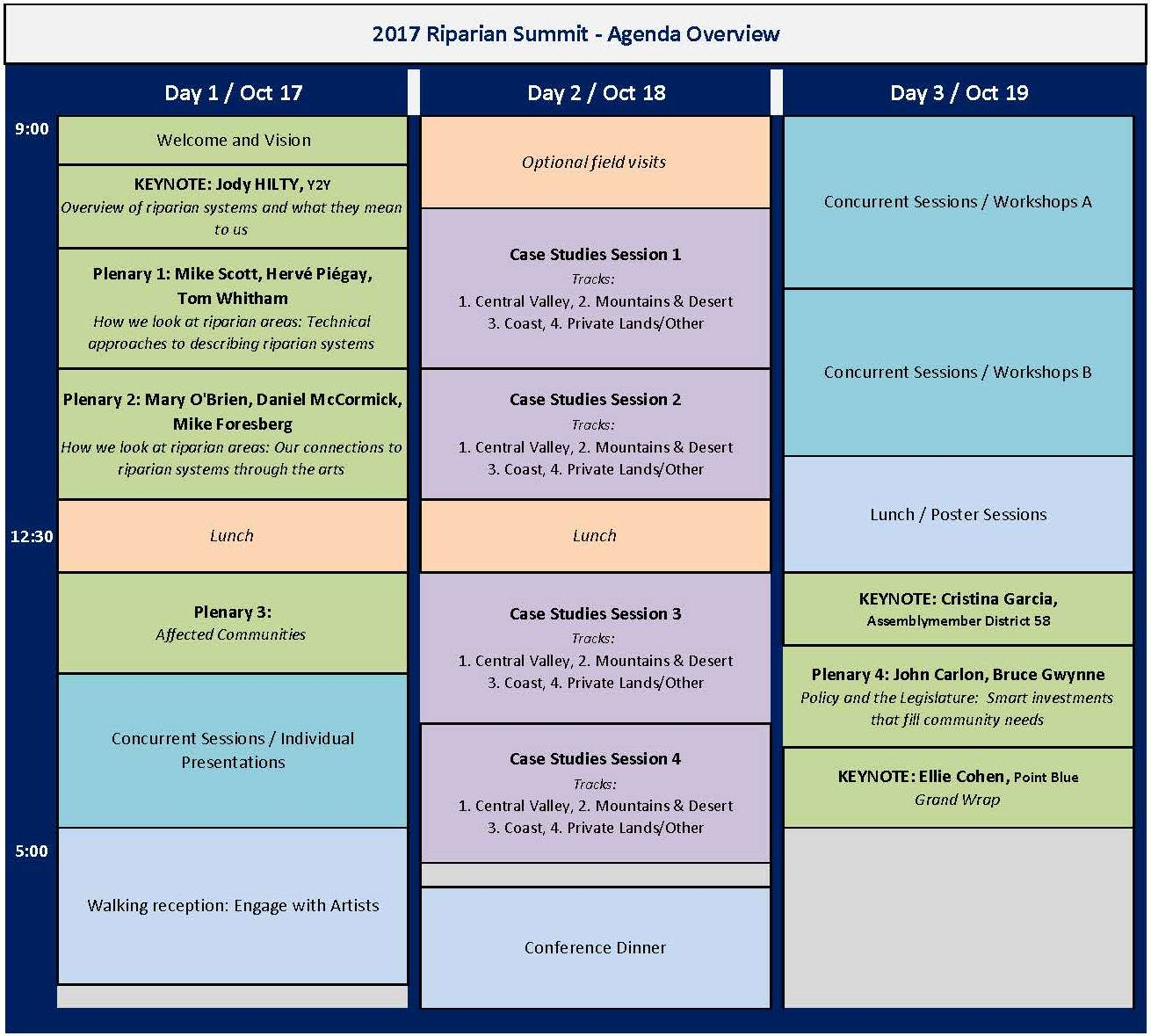 Agenda overview image